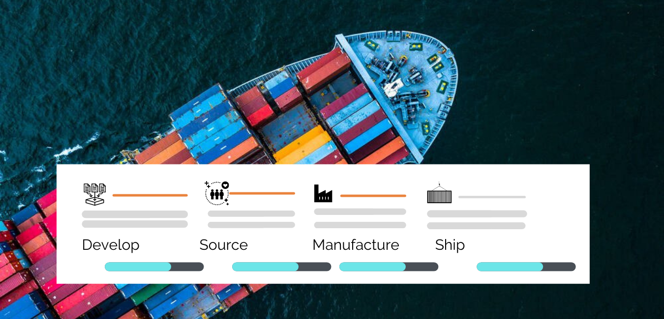 Leverage a unified platform to run your entire Supply Chain